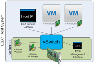 vswitch-overview