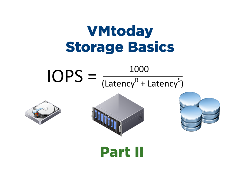 Storage Basics – Part II: IOPS