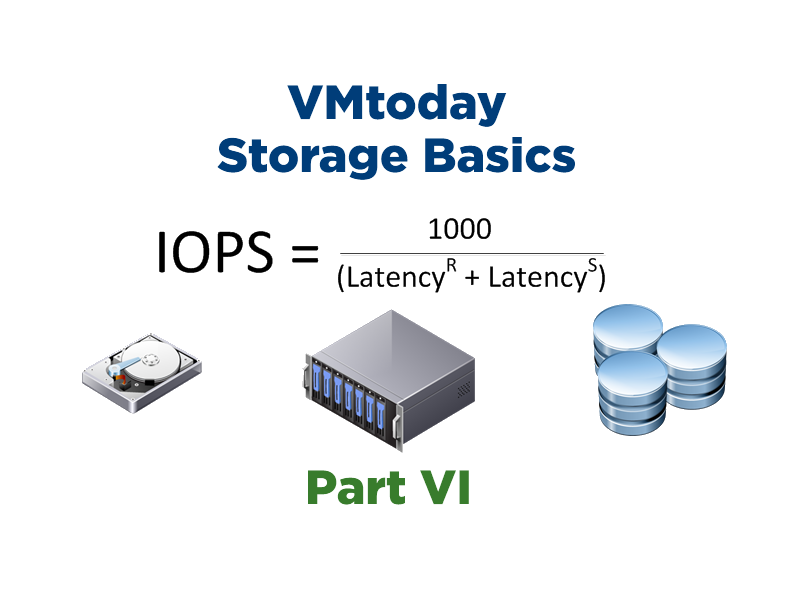Storage Basics – Part VI: Storage Workload Characterization