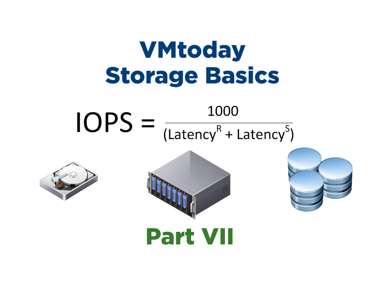 Storage Basics – Part VII: Storage Alignment