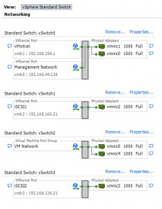 Using Two vSwitches for VMware Software iSCSI