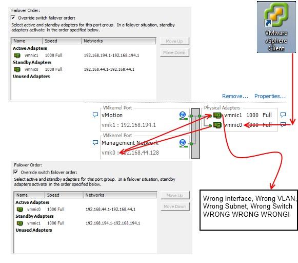 Network Traffic Uses the wrong VMkernel port on ESXi 5