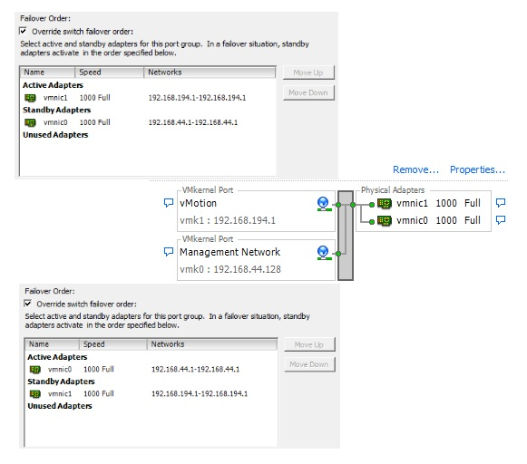 Management and vMotion Network Config on Same vSwitch