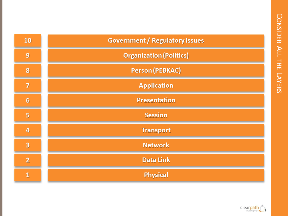 Layers 1-10 The Real OSI Model - VMtoday