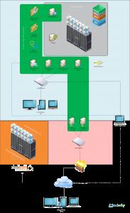 View Architecture Diagram 2