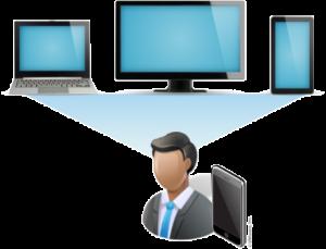 VMware Horizon Suite Named User
