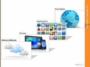 The Challenges of the Cloud Era