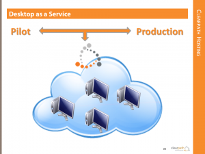 Clearpath Hosting for VMware View