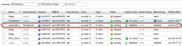 AWS EC2 Instance on Load Balancer