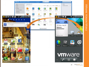VMware Mobile Management, Horizon Mobile, VMware Switch