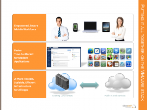 VMware Solution Platforms