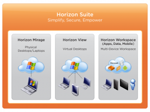 VMware Horizon Suite Diagram