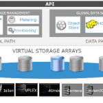 EMC ViPR Overview
