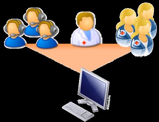 VMware Horizon Suite Concurrent User Licensing