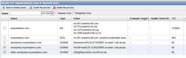 Using AWS to Autoscale WordPres Route 53 DNS Record Set Configuration for ELB