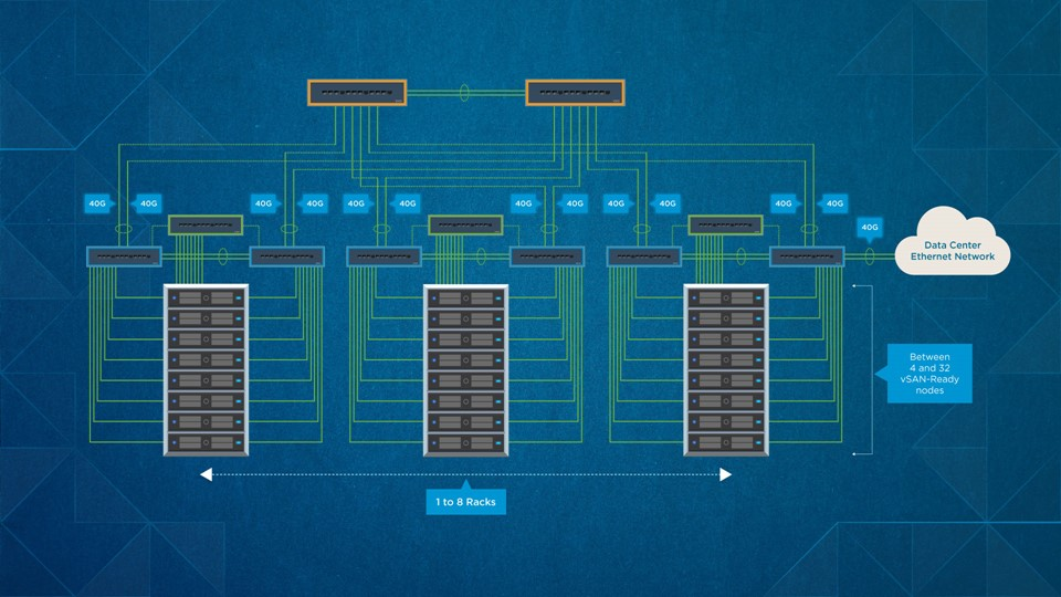 VMware Cloud Foundation 2.0 - Network Overview